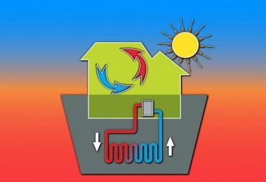 Systèmes Géothermiques Jean-Guy Samson